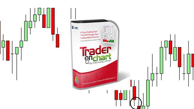 Revisión de Trader On Chart